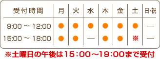 【受付時間】月・火・木・金は9時~12時、15時~18時。水・土は9時~12時まで。日・祝は8時半~19時まで通しで受付