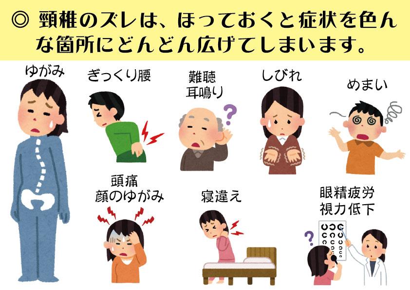 首の症例3